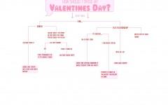 Valentines day flow
