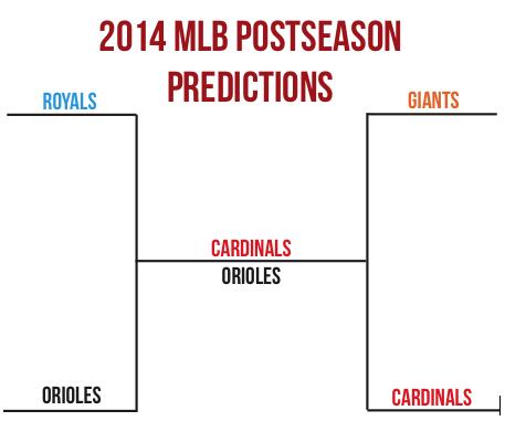 Breaking down the Cardinals postseason
