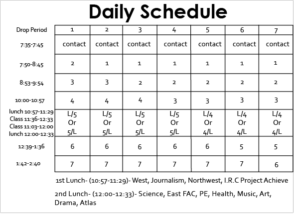 daily time table in sanskrit My daily life as a student - essay  science, mathematics, sanskrit,  in the recess time also i talk of the topics taught in the classes with my.