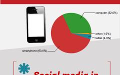 Social media at KHS