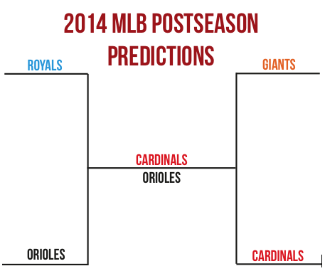Breaking down the Cardinals postseason