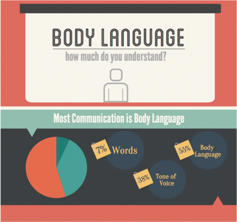 Body language: how much do you understand?