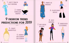 Nine fashion trend predictions of 2019