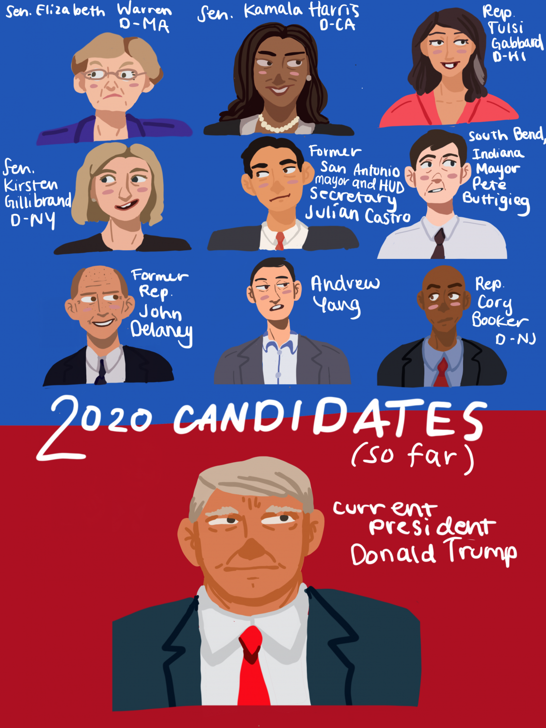 2020 Presidential candidates – The Kirkwood Call