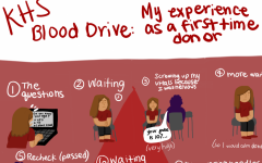 KHS 2019 blood drive: my experience as a first time donor
