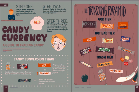 TKC artists depict the best ways to get good Halloween candy.