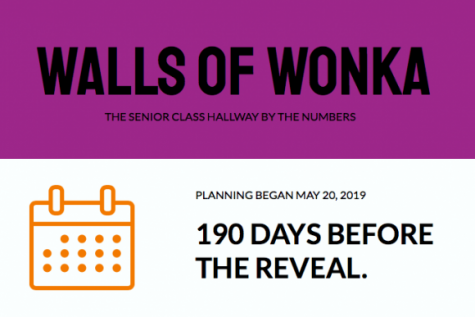 Wonka's Walls by the Numbers