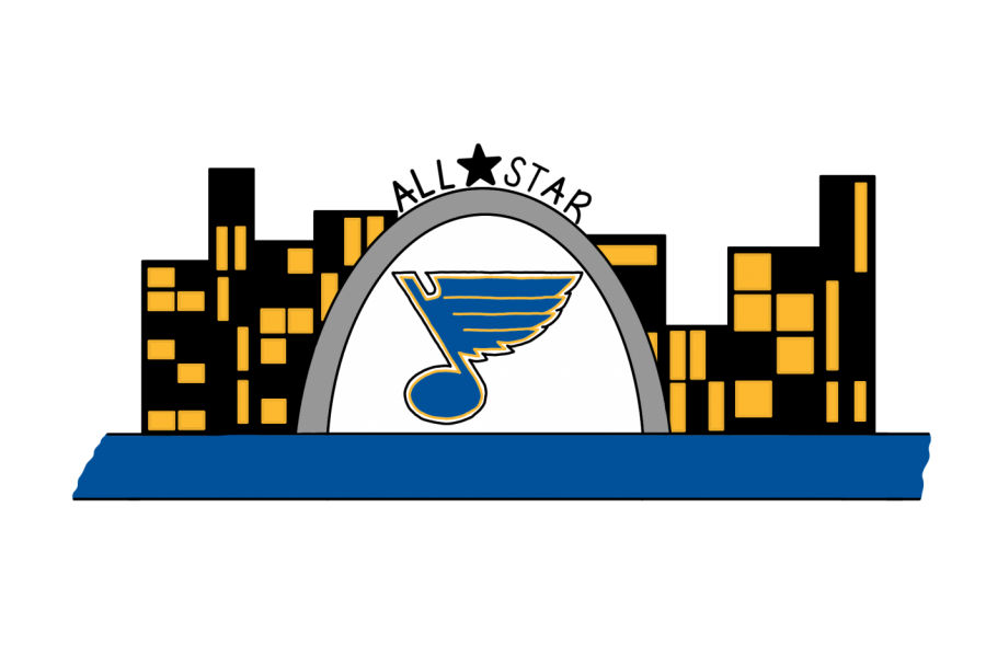 The+NHL+is+bringing+their+All-Star+game+to+the+Enterprise+Center+in+St.+Louis
