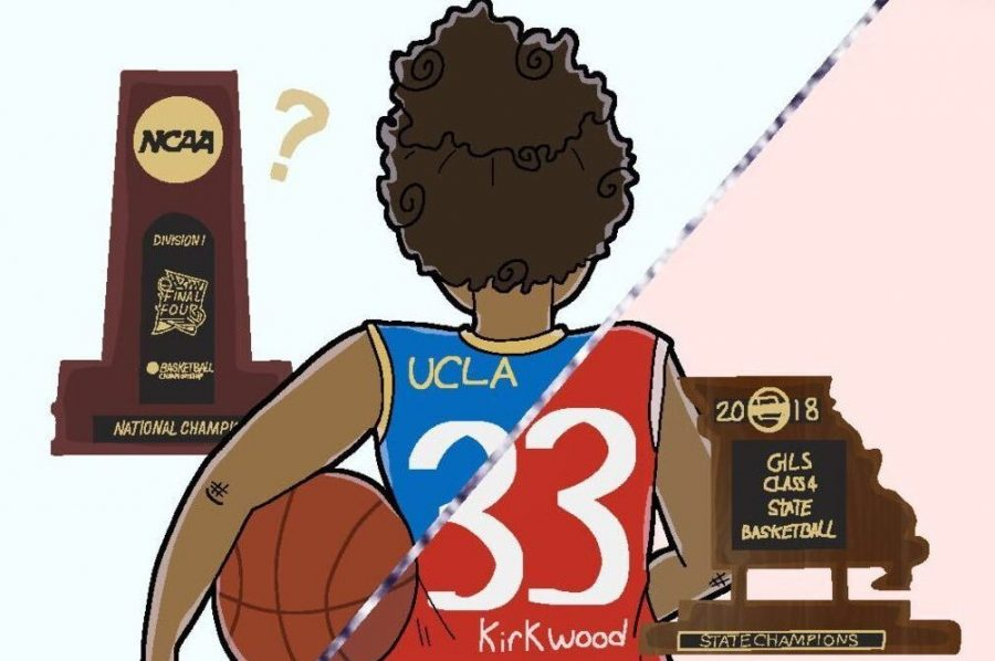 Lauryn Millers path of success from KHS to UCLA.