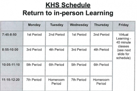Tentative plans for KHS return to on-campus learning