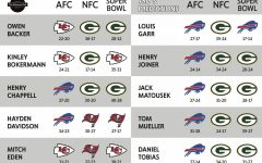 TKC's sports experts' predictions for the final three games of the NFL season. Each game has a predicted winner and score, as shown in the visual. Graphic designed by Hayden Davidson.